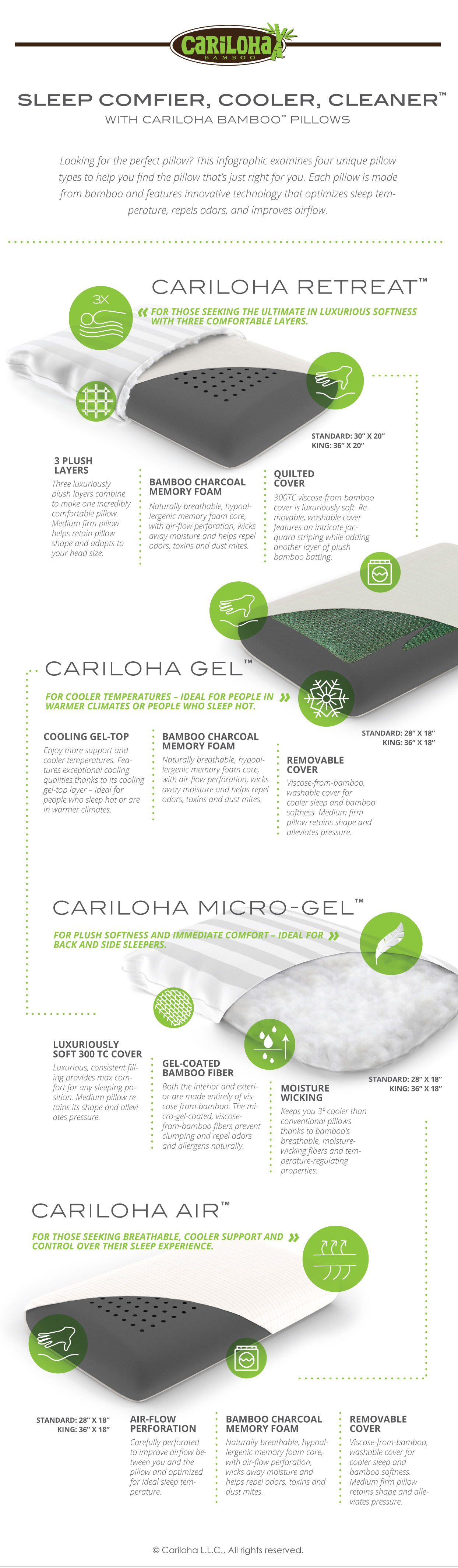 cariloha-bamboo-pillows-infographic