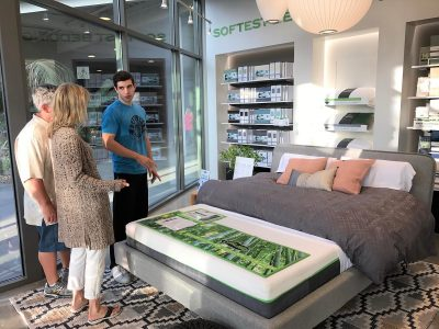 Buying a Bed or Mattress: The Ultimate Guide